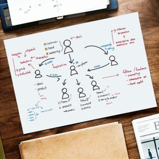 Waarom ook jouw business aan de slag moet met digitale transformatie