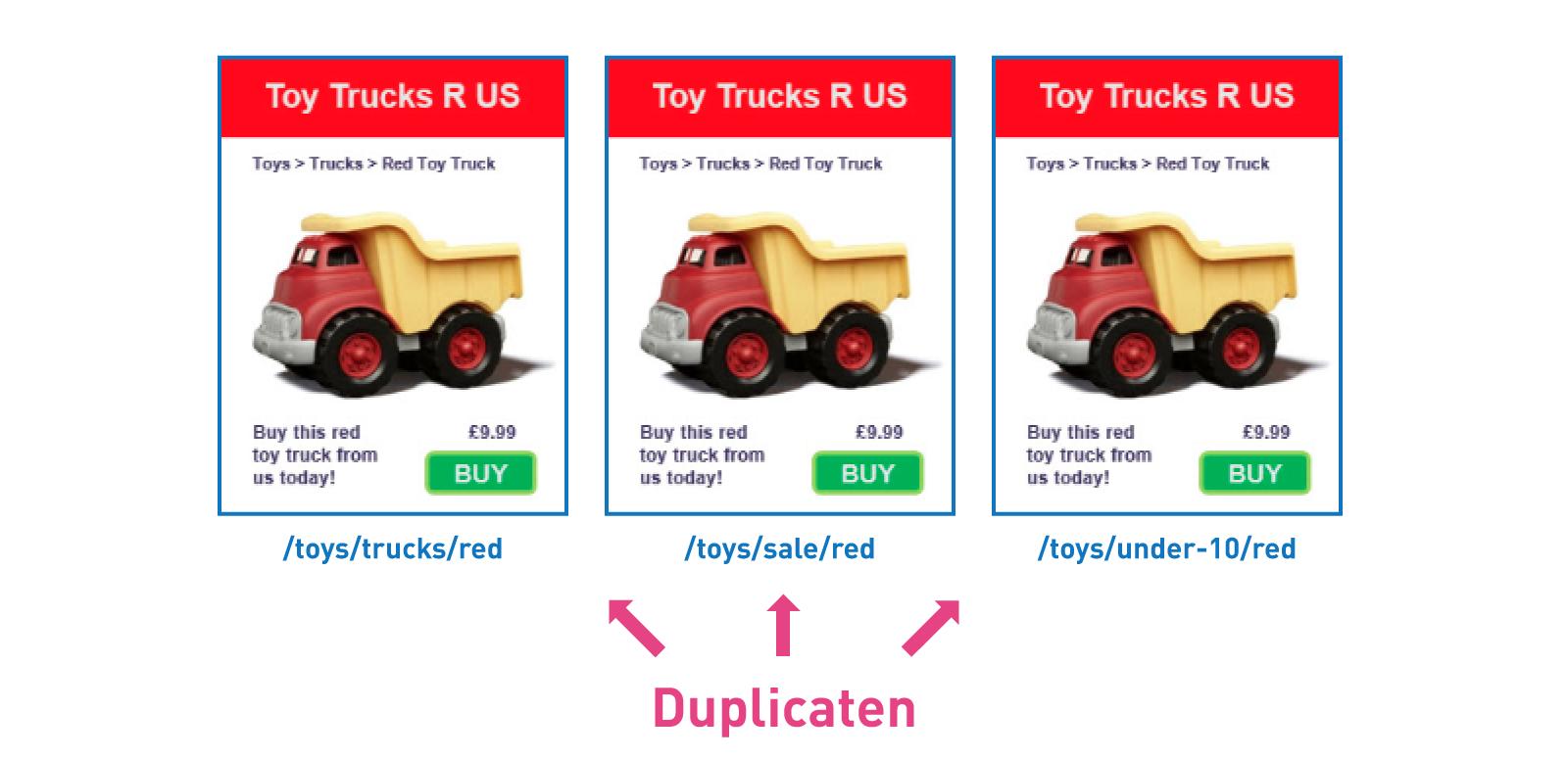 voorbeeld duplicate content e-commerce website